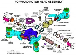 Forward_Rotor_Head_Master